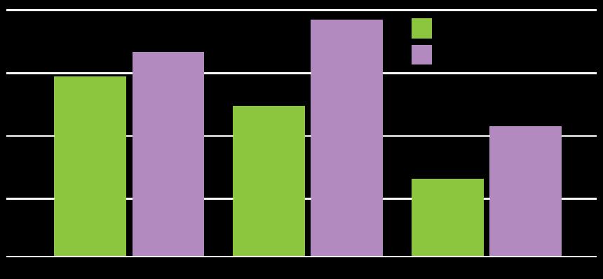 Zuplex-Atriclear-graph