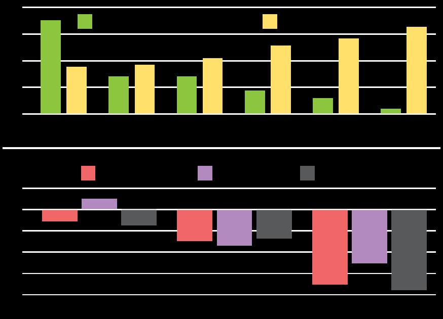 Zuplex-Miramor-graph